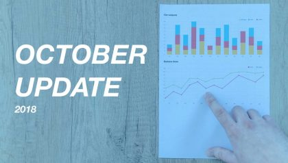 October-real-estate-update-calgary-realtor-plintz