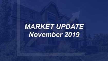November Real Estate Market Update